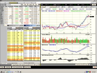 Realtime stock quotes realtime stock charts products